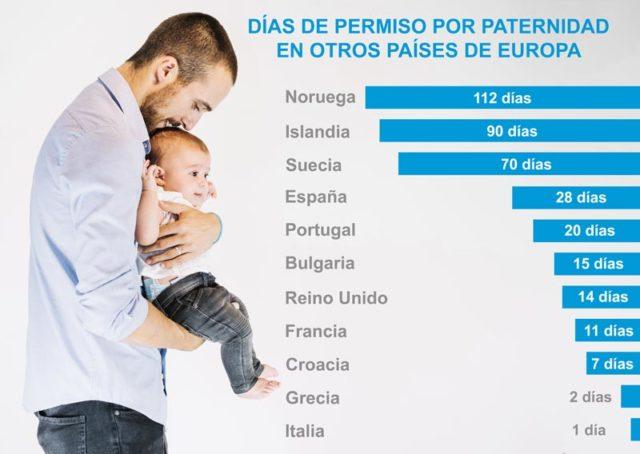 permiso-paternidad-europa